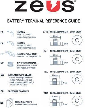 SLA Battery Terminal Reference Guide
